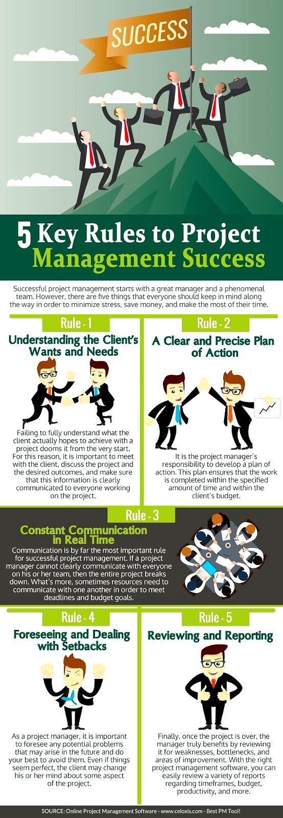 rules project management success