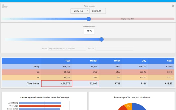 Income Tax Calculator United Kingdom Angularjs