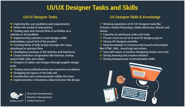 ui ux designer tasks skills