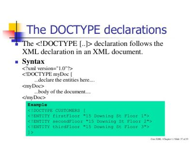 missing doctype
