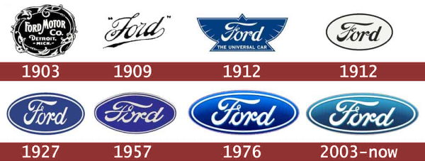ford logo evolution