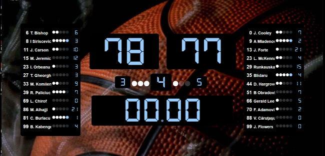 scoreboard style
